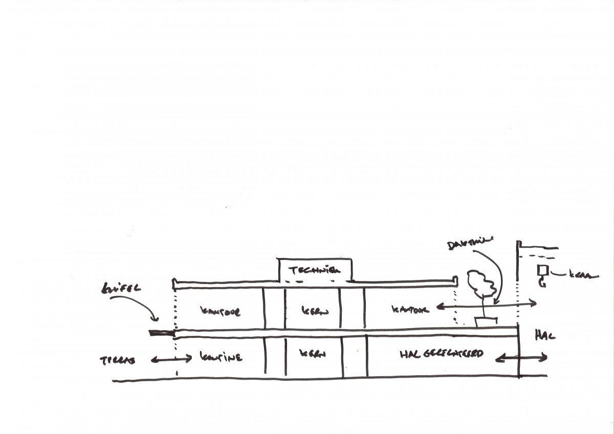 schets productiehal met kantoor Mueller Groenlo door Heembouw Architecten